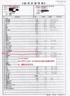 カルテNo.173改善データ、アフター
